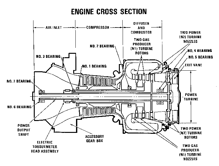 boeing ch 47d chinook engine diagrams. Black Bedroom Furniture Sets. Home Design Ideas