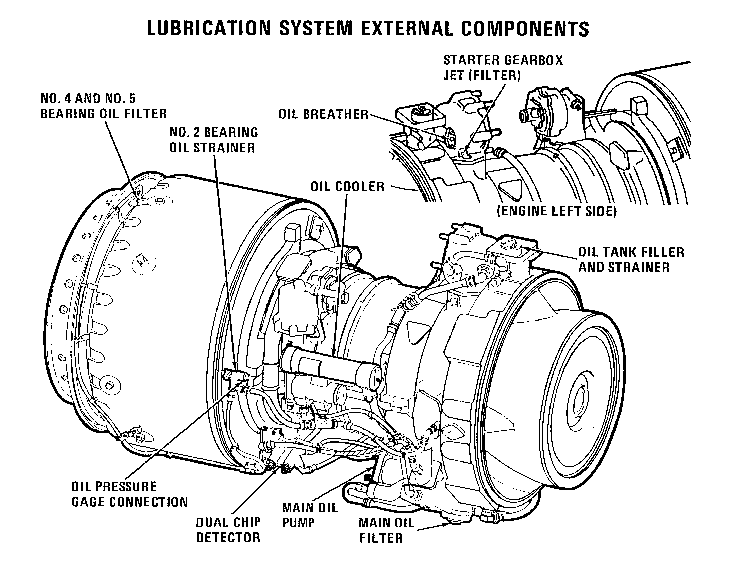 boeing ch 47d chinook engine diagrams