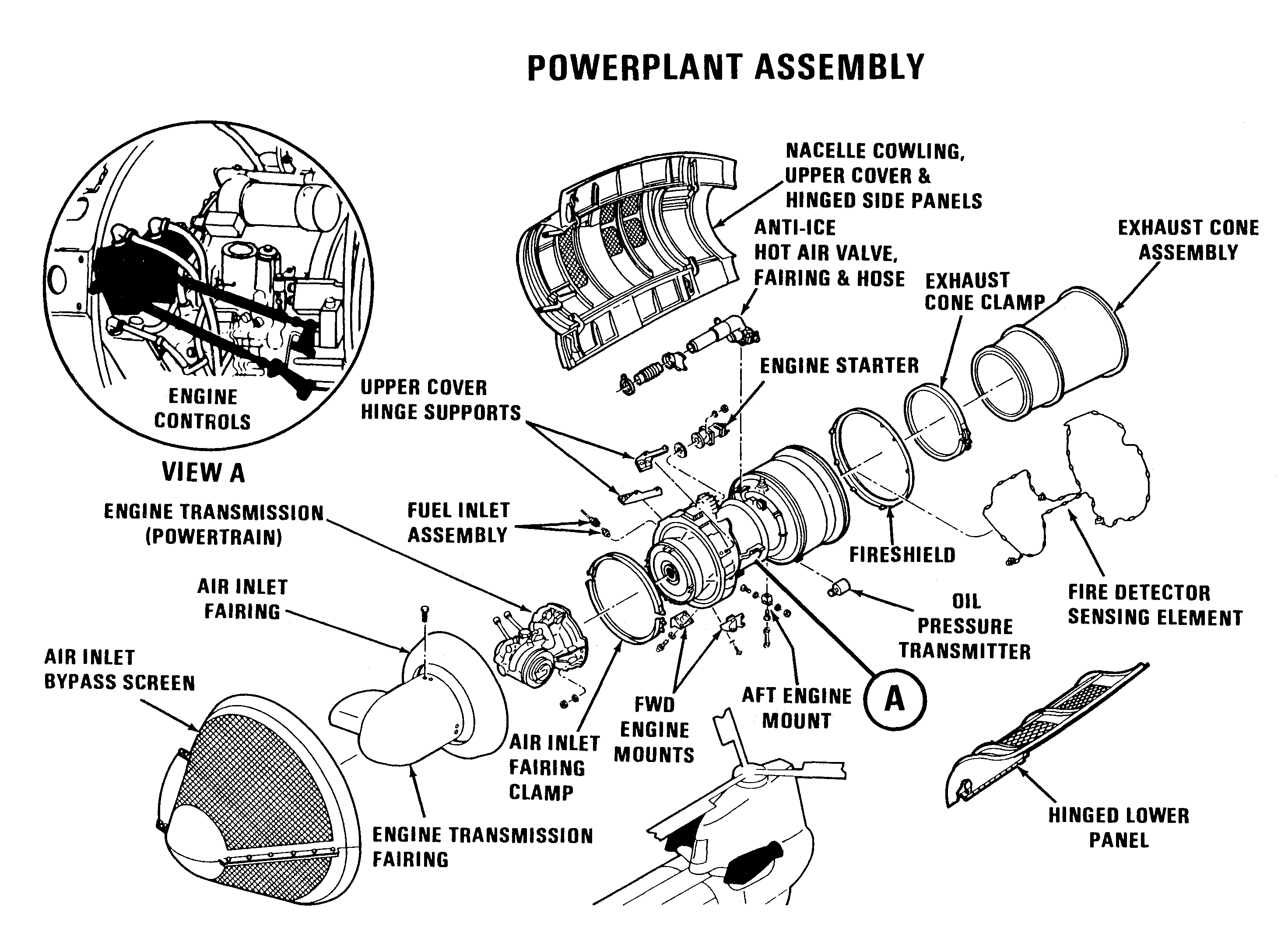 Boeing CH47D Chinook    Engine       Diagrams