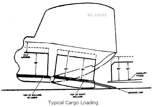 Aircraft Electrical Wiring Diagrams together with Cable Harness Testing also Watch also C 130 Cargo Aircraft besides Single Engine Cessna. on aircraft wiring standards